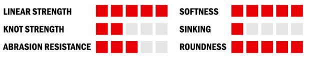 Sufix - X8 Braid Features