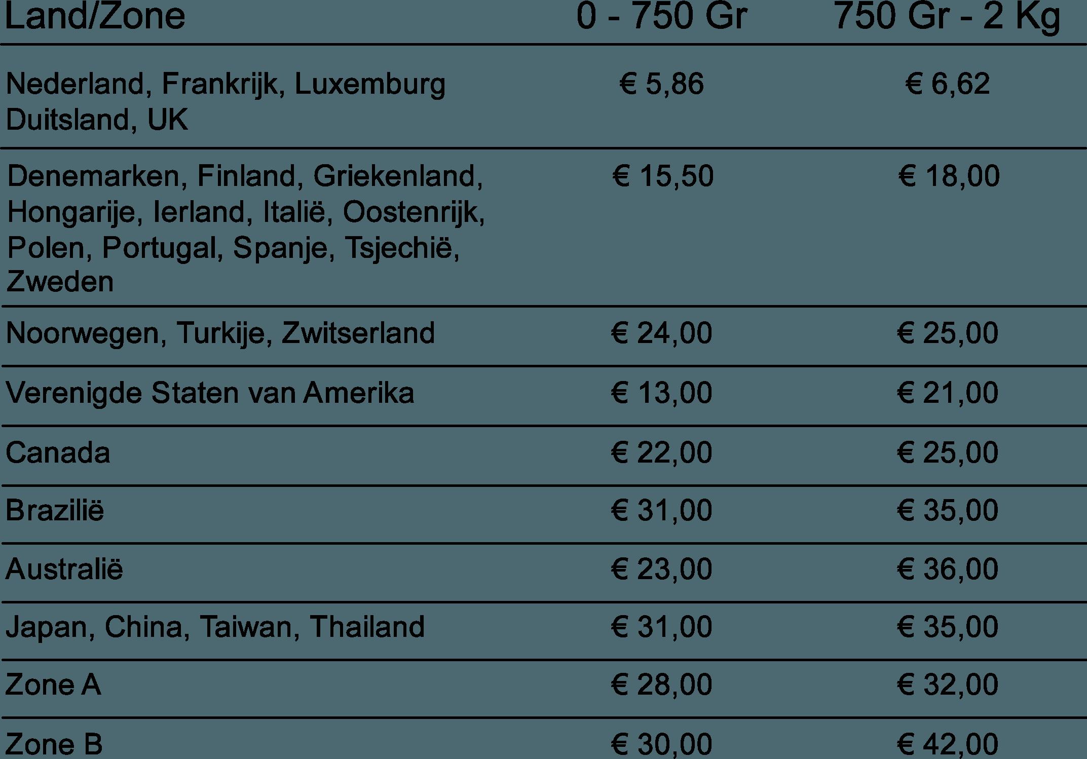 Tarieven - Wereld Met track & trace