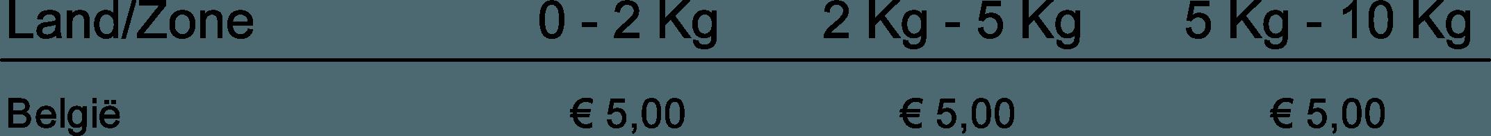 Tarieven - Pakjesautomaat België MET Track en Trace
