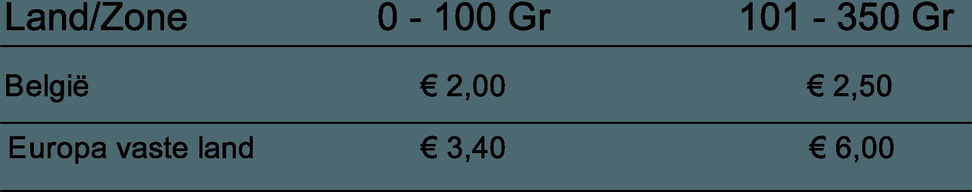 Tarieven - Zonder track & trace
